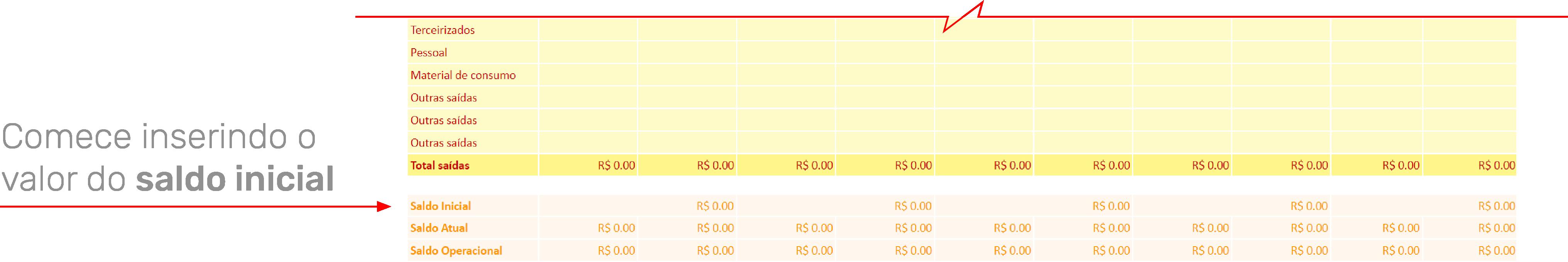 Imagem indicando a linha da planilha em que se deve ser inseridos os dados de valor inicial.